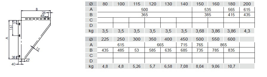 Equerres (paire) 15 - 25 cm