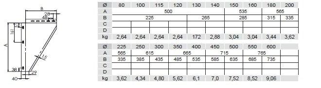 Equerres (paire) 5 - 15 cm
