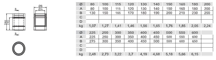 Elément droit 25 cm h =19 cm