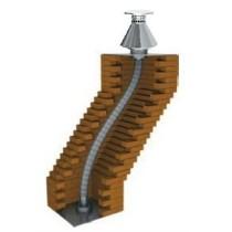Kit rénovation cheminée flex – conc
