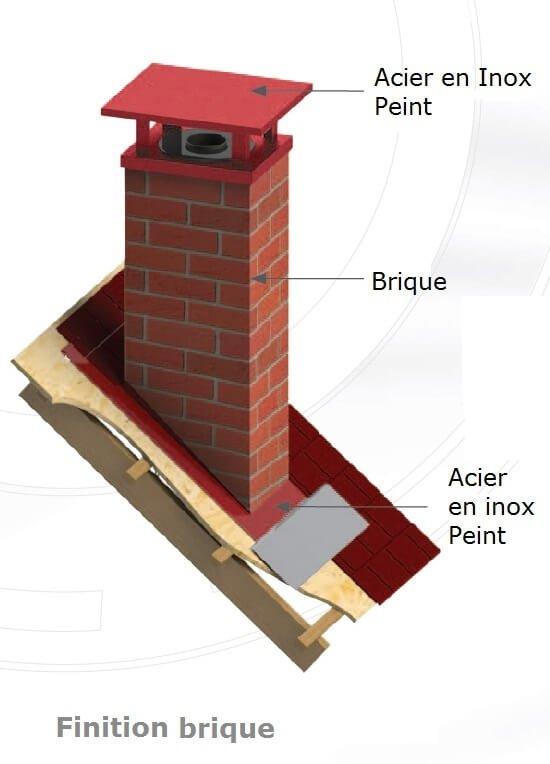 Sortie de toit en brique